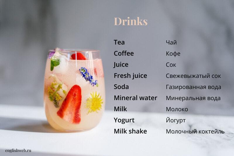 напитки на английском с переводом