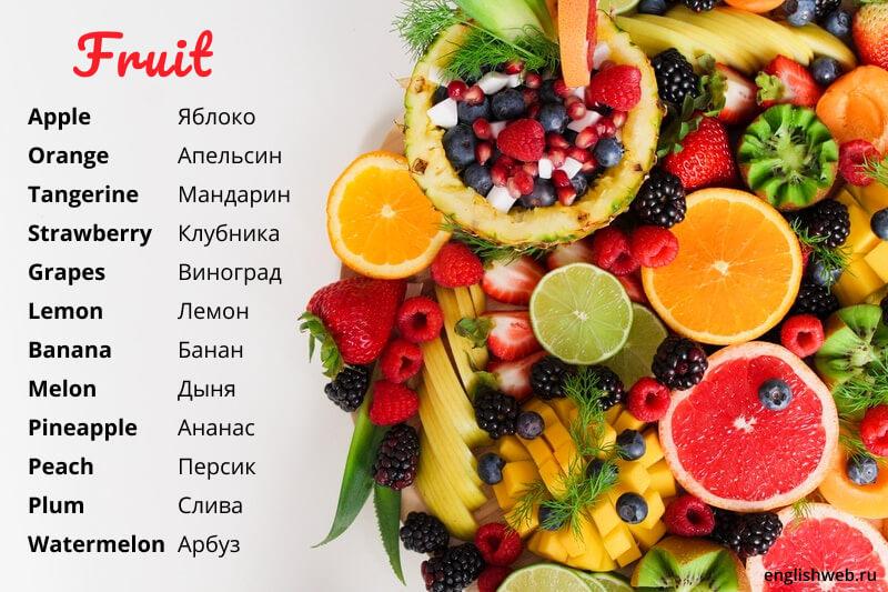 фрукты на английском с переводом