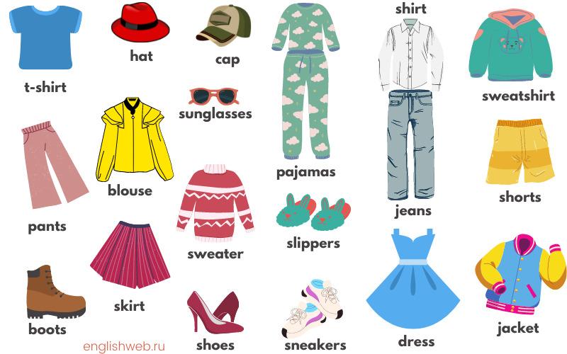предметы одежды на английском с картинками