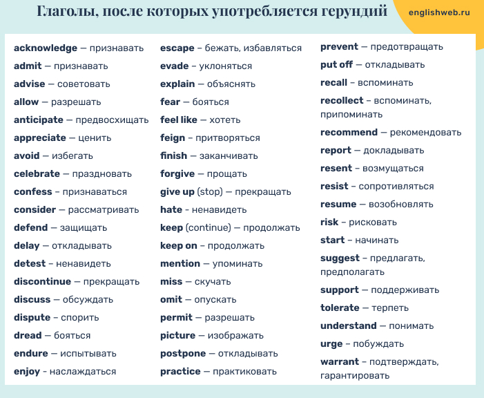 глаголы после которых употребляется герундий